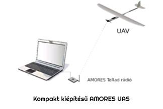 Kompakt kiépítésű AMORES UAS